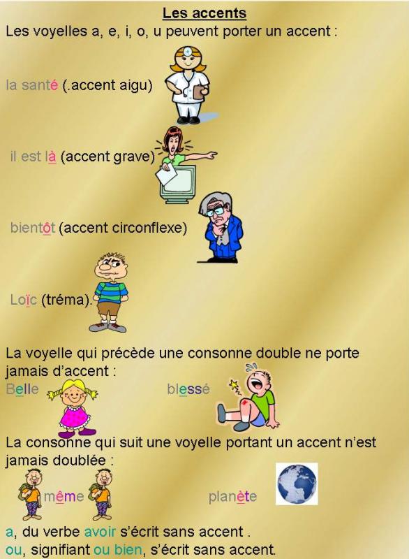 Cours de Français _ Quel accent allez-vous mettre?