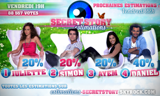 ESTIMATIONS - SEPTIÈMES NOMINATIONS : JULIETTE / SIMON / AYEM / DANIEL