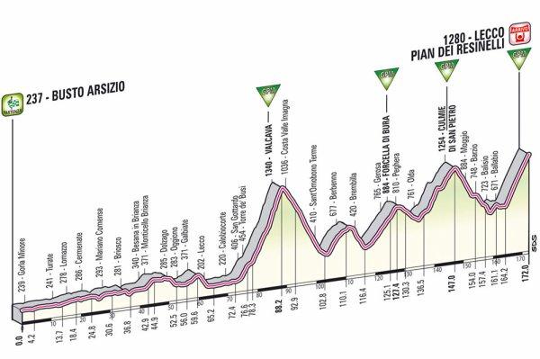 """Présentation des grand tour : Un Giro """"Preque"""" Zommegnannien pour le remercier."""