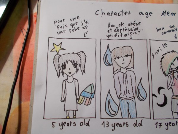 character meme