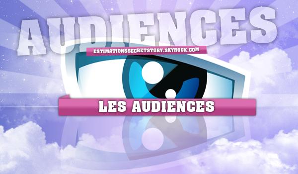 Le suivi des audiences (PRIME 2)