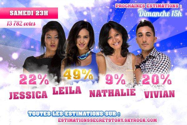 Estimations (La Finale) - Jessica / Leila / Nathalie / Vivian