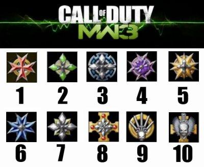Prestige 1-10 Call of Duty MW3