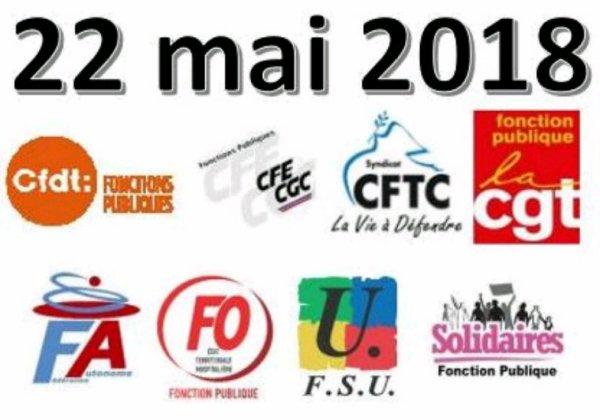 Les syndicats.