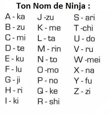 ♥  Ton nom de Ninja !