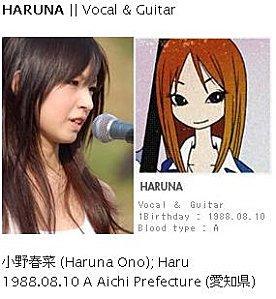 Haruna Ono (SCANDAL)