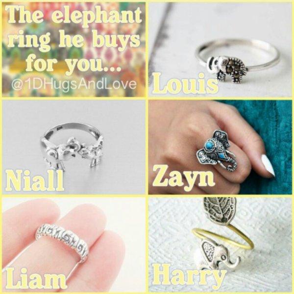 Niall et Zayn et vous ?