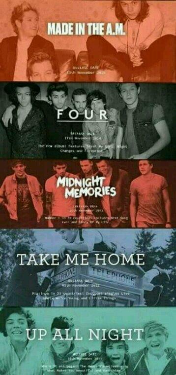 Lequel de ces albums préféré vous ?
