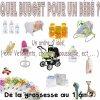 Bebe Bou présente article n°7 : Un Budget pour un Bébé