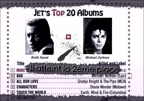. 11/04/88   : Michael Jackson fait la couverture du magazine « Hey Magazine  » en Turquie.– MAGAZINE : Il fait une apparition dans le magazine « Jet » édition du 11/04/88 aux Usa.  .