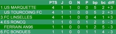 Championnat U13 - 2eme journée phase 1 - Groupe K  (01/10/2011)