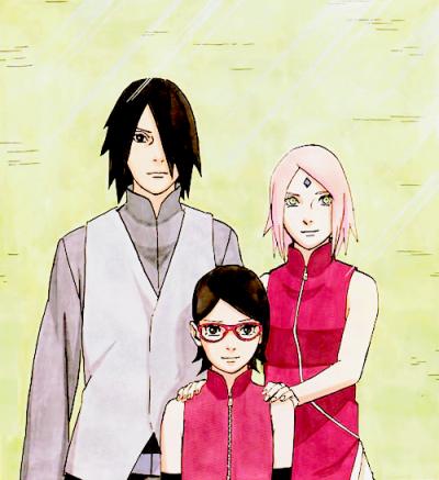 UCHIHA FAMILY.