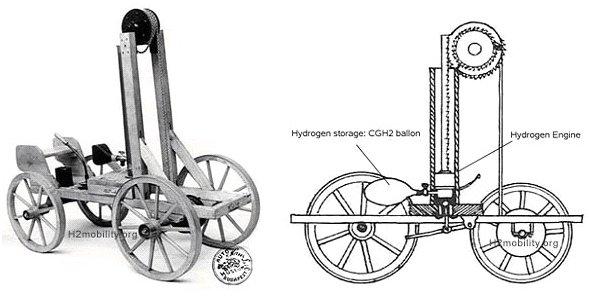 L'inventeur du moteur à explosion