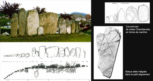 Menhirs, Dolmen et Pierres à énergie tellurique de Suisse Romande (lieux sacrés) (6)