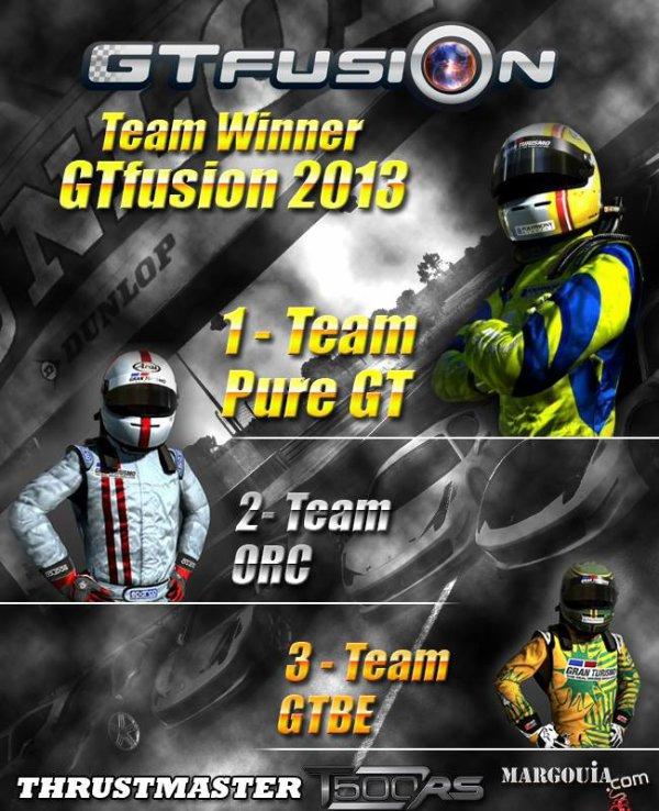 Team GTBE
