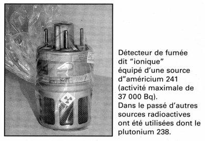 Les détecteurs de fumées