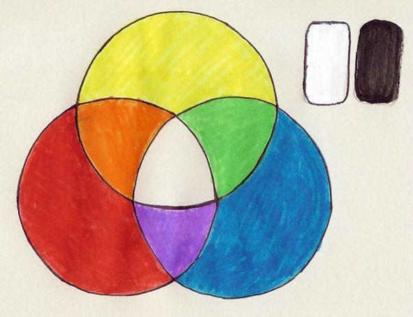 lLa vie est une palette de couleur.