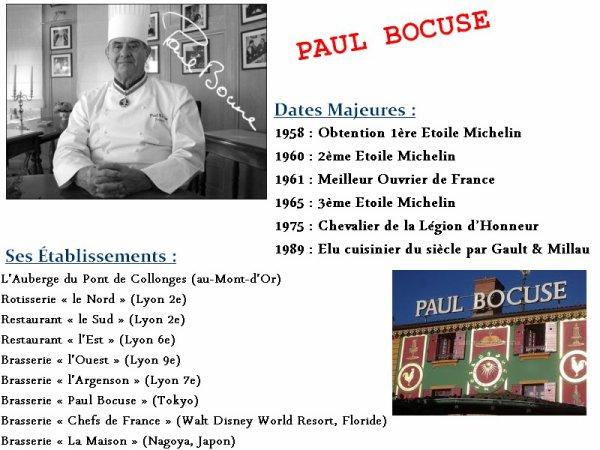 LES GRANDS CHEFS CUISINIERS FRANÇAIS : PAUL BOCUSE