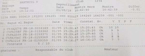 Nanteuil du 1er mai 154km