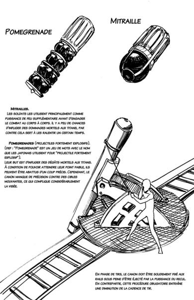 Annexe : Armes, et autres.
