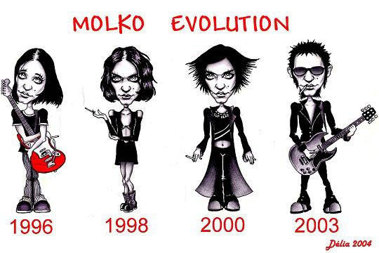Molko Evolution