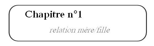 Partie 1 -Chapitre1-