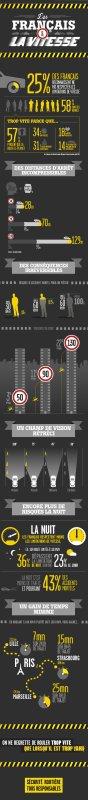 262 personnes seraient décédées sur les routes en septembre 2015.