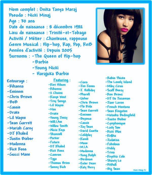 Fiche d'identité de Nicki Minaj