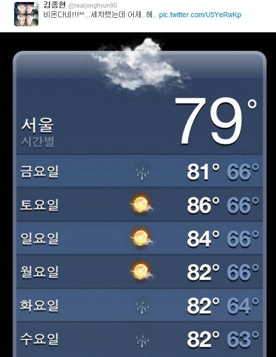 {TWITTER} 120608 | Jonghyun n'aurait pas du laver sa voiture ✰彡