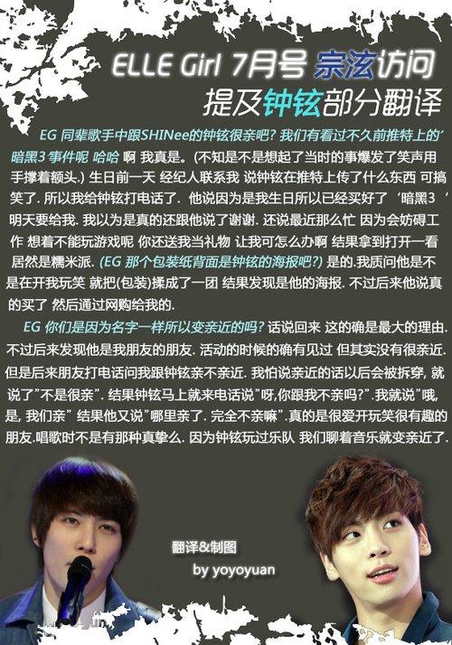 {NEWS} 120619   Jonghyun mentionné par Jonghyun de CNBLUE dans le magazine ELLE Girl du mois de juillet ✰彡