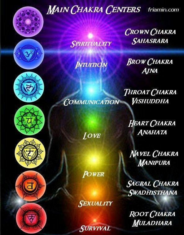 Pour comprendre l interet de la meditation