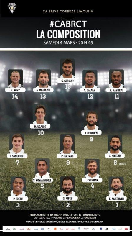 La composition du CA Brive pour Toulon !