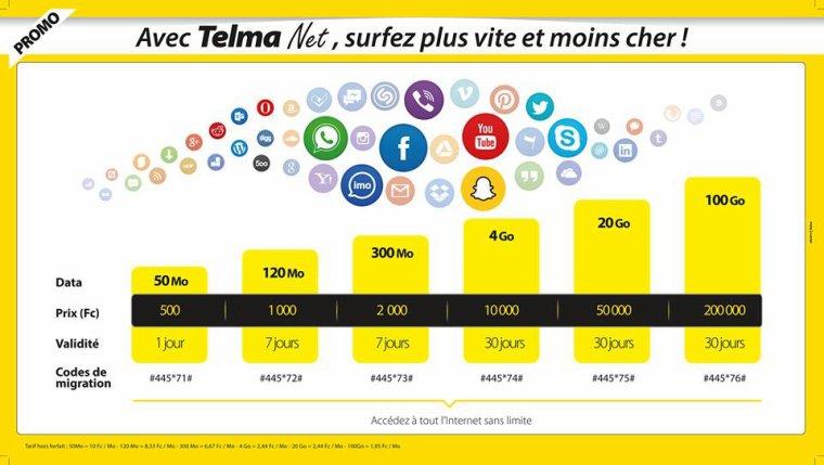 Dans ses dernières offres, Comores Télecom vient de lancer le défi à Telma. À vos choix !