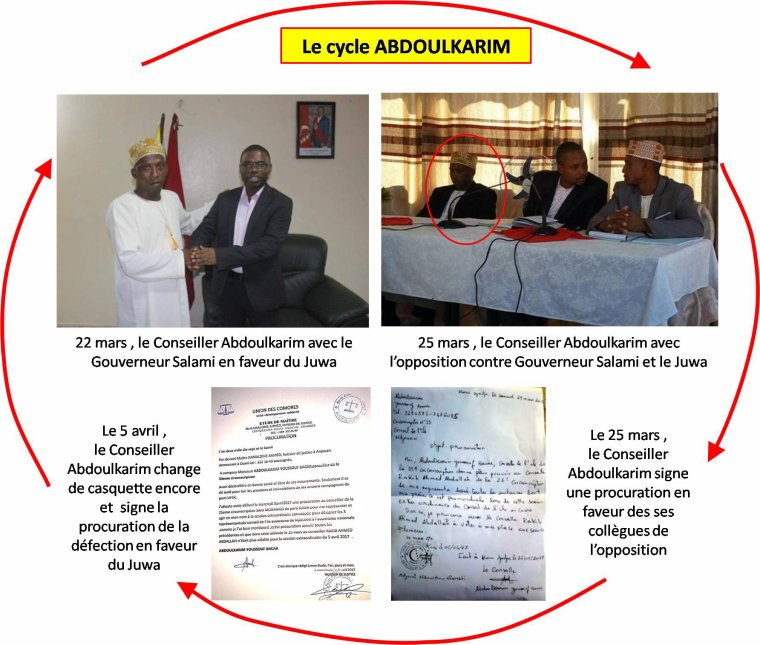 Gouvernorat d'Anjouan : Une conférence de presse qui se termine par un match de boxe après celui de l'Assemblée