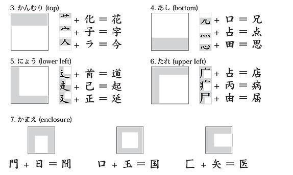 ㊙ Les Kanji ㊙