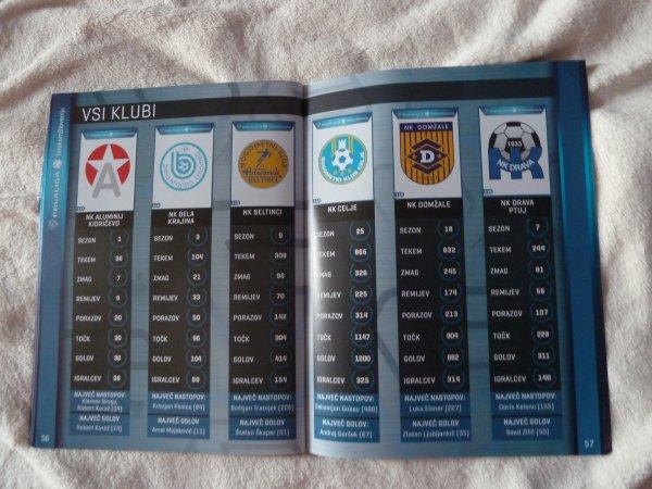 Prvaliga 25: 1991-2016