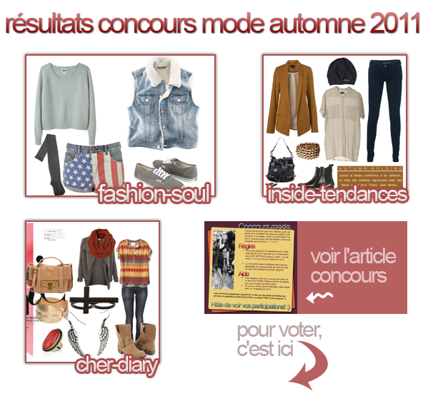 résultats;  concours modefacebook ▲ twitter ▲ formspring