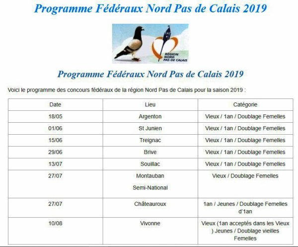 concours 2019 Fédéraux, Calc, Inter