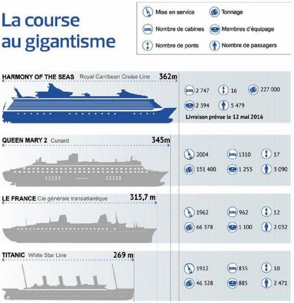 Le plus grand paquebot du monde en essai à Saint-Nazaire