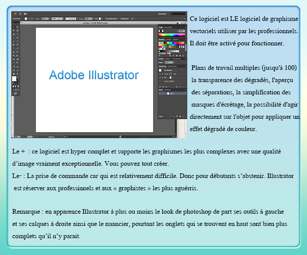 Adobe Illustrator pour images Vectorielles