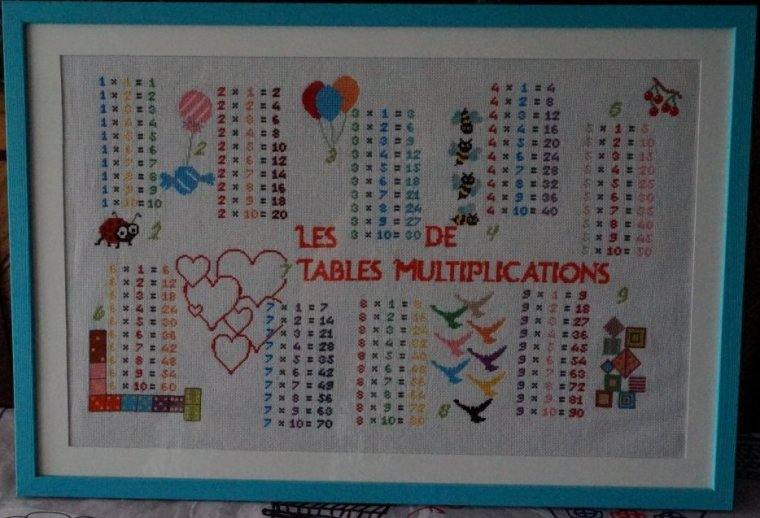 Broderie Tables de multiplications