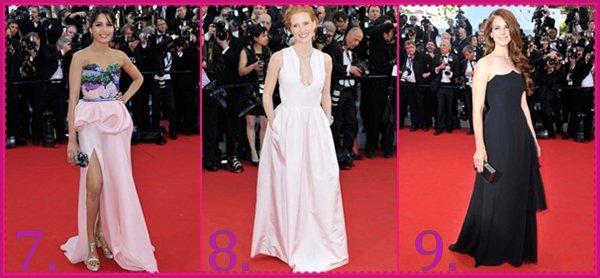 Ouverture du 65e festival de Cannes.