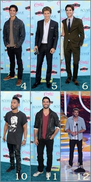 Teen Choice Awards 2013.