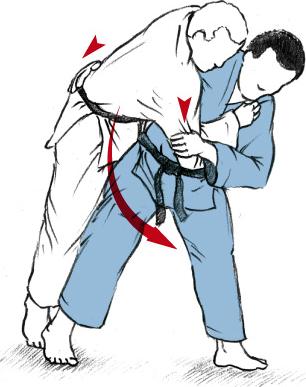 UKI-GOSHI 浮腰