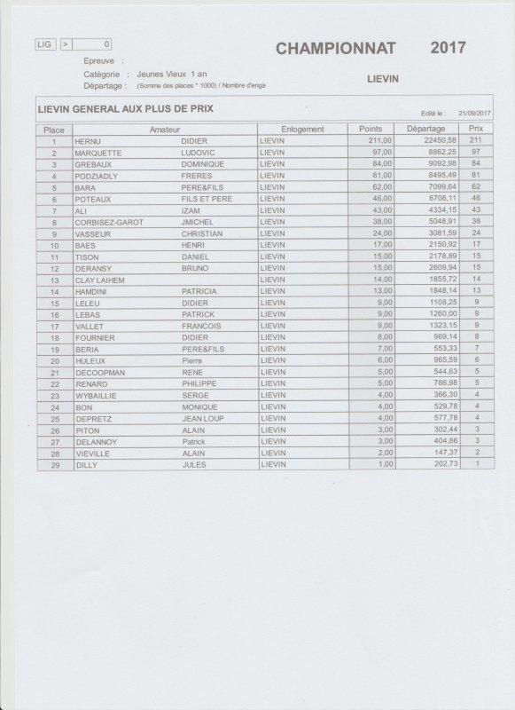 Championnat 2017 calc Liévin au plus de prix