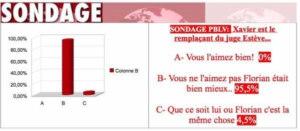 "COUP DE COEUR TV , PBLV-FUN (BLOG) ET PBLV-FUN (FB) ""PRÉSENTE BREAKING NEWS PBLV"""
