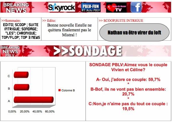 BREAKING NEWS: SUR SKYROCK, FACEBOOK, COUP DE COEUR TV ...
