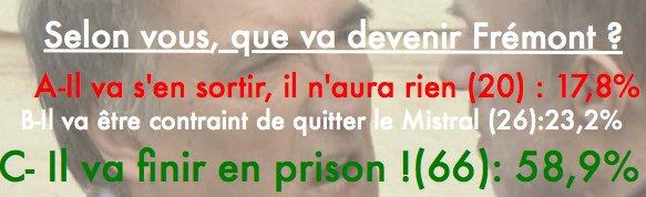 SONDAGE PBLV: FRÉMONT EN PRISON ?