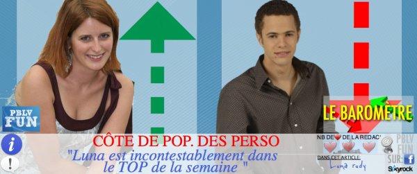 LE BAROMÈTRE: LUNA TOP / RUDY FLOP