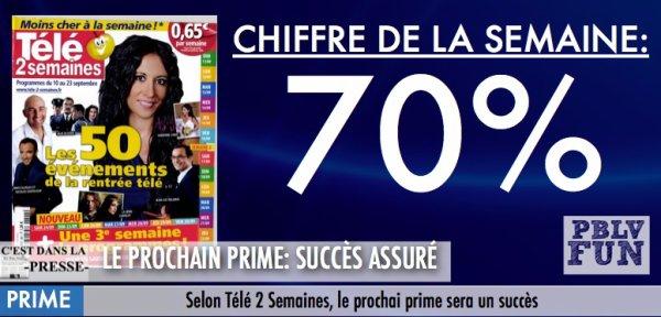 """D'APRÈS TÉLÉ 2 SEMAINES: """"70% DE CHANCE QUE LE PRIME SOIT UNE RÉUSSITE"""""""